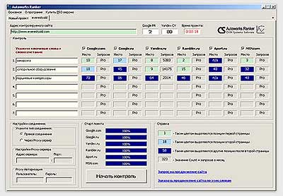 Autoworks Ranker: скриншот #1